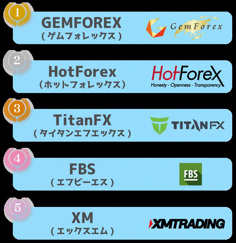 ミラートレードを提供している海外FX業者のランキング